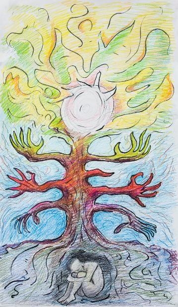art map polyvagal